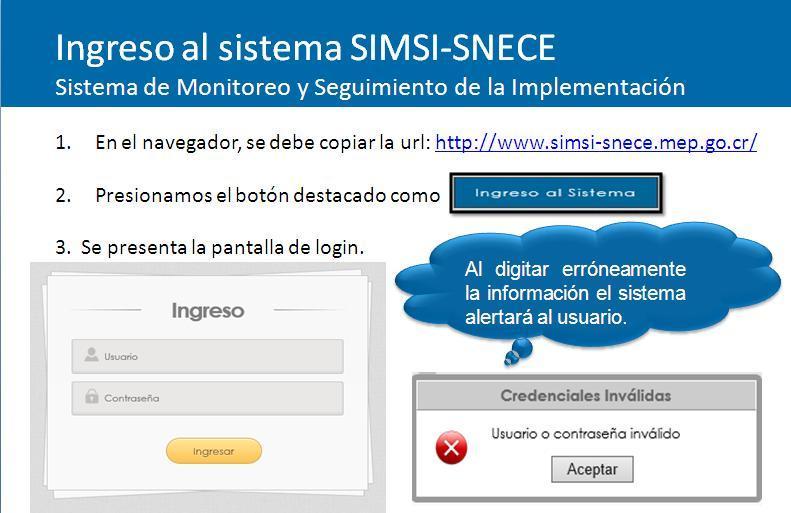 Ingreso al sistema SIMSI